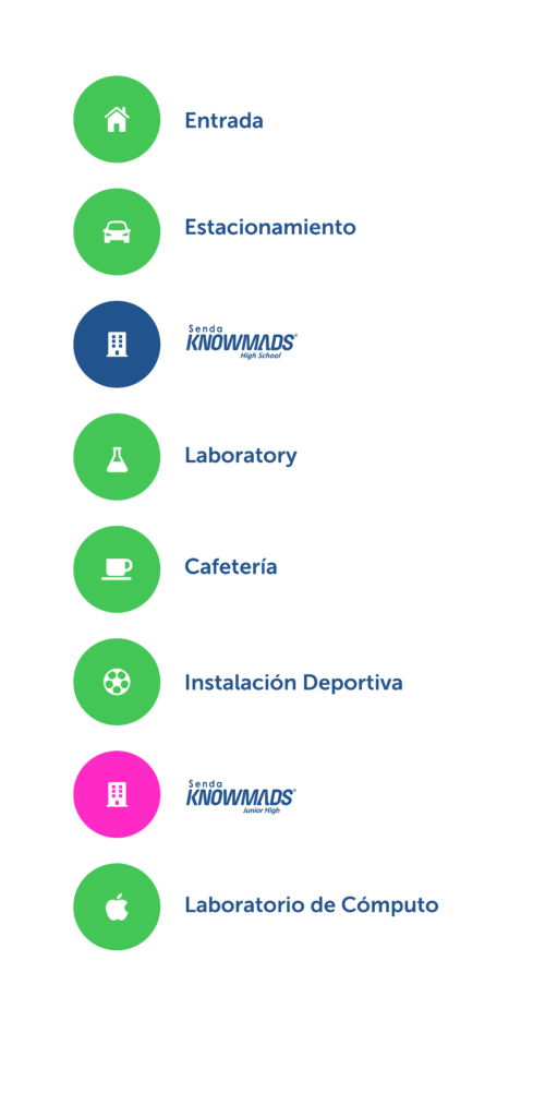 Mapa Interactivo Instituto Senda